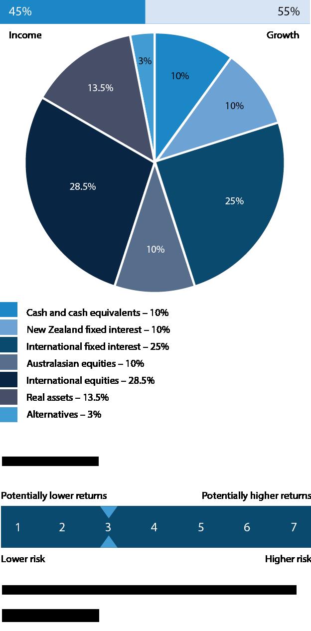 MATAĪ  - graph